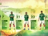 easports2014fifaworldcupbrazil_ps3_captainyourcountry_playerstatsupgrade_wm