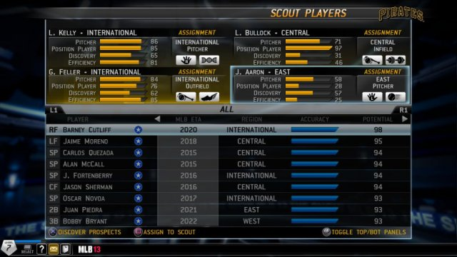 franchise_scouting_scouts_on_assignment_discovering_players